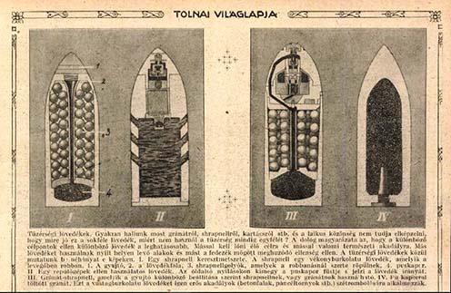"""A legnépszerűbb képes hetilap, a Tolnai Világlapja a háború alatt folyamatosan végezte """"harctéri ismeretterjesztő"""" tevékenységét a laikus közönség számára: az 1915. február 15-i száma rajzot közölt a tüzérségi lövedékek egyes típusairól"""