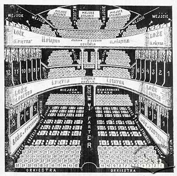 A Colosseum Színház nézőtéri beosztása. Az 1898 és 1900 között született épület a második világháború során pusztult el