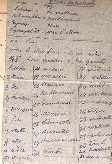 Olasz szójegyzék, az emlékirat melléklete