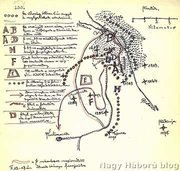 """Az """"erdei csapda"""", majd az abból történő szabadulásért vívott harcokról dr. Kemény Gyula naplójában készített vázlat"""