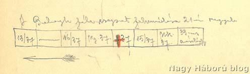A támadás felvonulási terve dr. Kemény Gyula naplójából