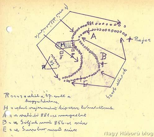 """Dr. Kemény Gyula vázlata naplójában """"a 881-es magaslat a valóságban három csúcsával"""""""