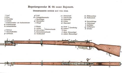 A Steyer Mannlicher M95 ismétlőfegyver felépítése