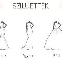 Menyasszonyi ruha kisokos