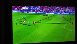 Csehország-Törökország; a gólok elemzése