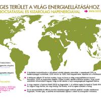 A világ áramellátása napelemekkel