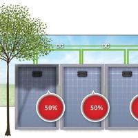 Hogyan termelj többet napelemes rendszereddel?