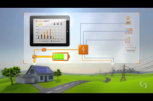 Napelemes rendszer használata a mindennapokban