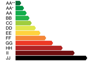 """Meglévő ház esetén hogyan lehet elérni a """"közel 0 energiaigényű"""" energetikai besorolást és ez miért jó?"""