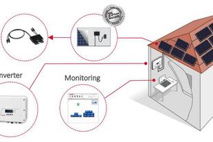 SolarEdge - nagyobb hozam, költséghatékonyan