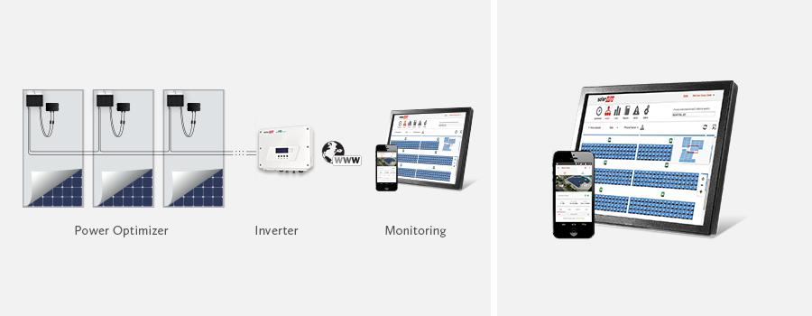 monitoring-platform-banner-row.jpg