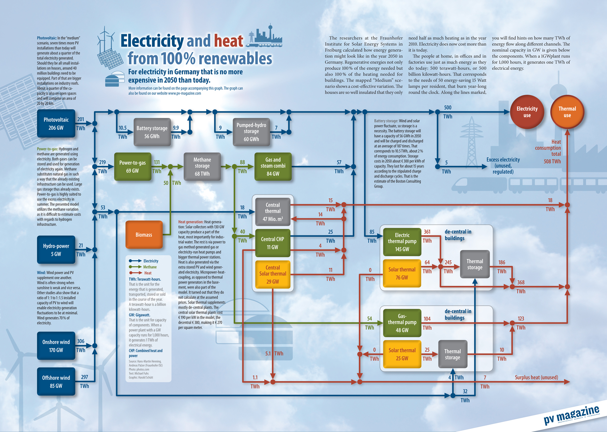 Germany_Electricity_and_heat_from_100__renewables.jpg