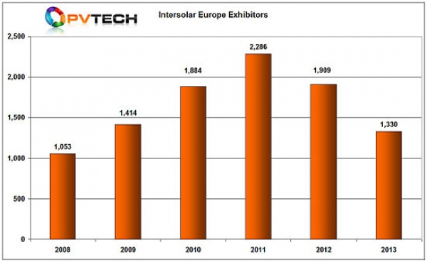 Intersolar_booth_numbers_chart_2013_550-600x0.jpg