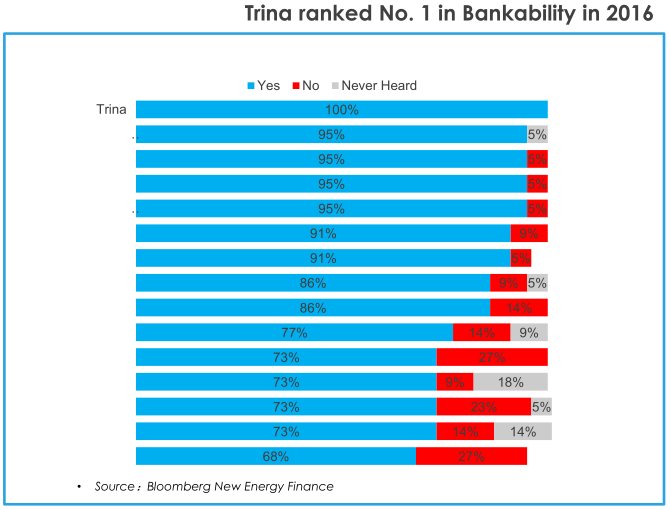 bloomberg-bankability-trina.png