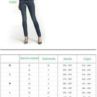 Denim Jeans szótár