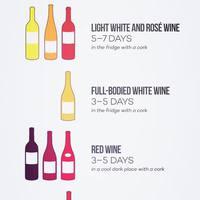Melyik bor meddig jó, ha már felbontottad?
