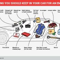 Tudtad? Ezeket mind az autóban kellene tartanod vészhelyzet esetére