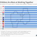 Ezekben az országokban a legjobb az oktatás a PISA-felmérés szerint
