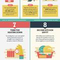 10 dolog, amivel rengeteg pénzt spórolhatsz