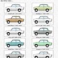 Te emlékszel? Melyik trabant volt a kedvenced?