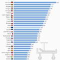 Durván magas a kórházi férőhelyek száma Magyarországon