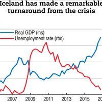 Visszatért Izland és erősebb, mint valaha