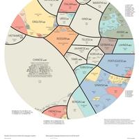 Ezt a nyelvet beszélik a világon a legtöbben! Nem, nem az angolt