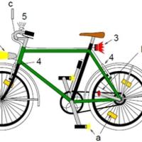 Innen lopják a legtöbb biciklit; erre figyel a rendőrség idén tavasszal