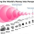 Mutatjuk, mennyit ér a világ összes pénze