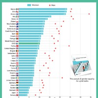 A magyar nők lenyomták a franciákat: többen vállalkoznak