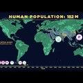 Így hódították meg az emberek a földet