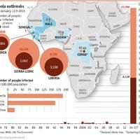 A valaha volt legnagyobb Ebola-járvány számokban