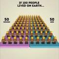 Ha 100 ember élne a földön...