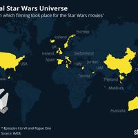Tudod, hogy hol van az igazi Star Wars univerzum?