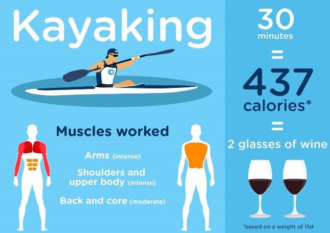 1028472_kayaking-2000x1414.jpg