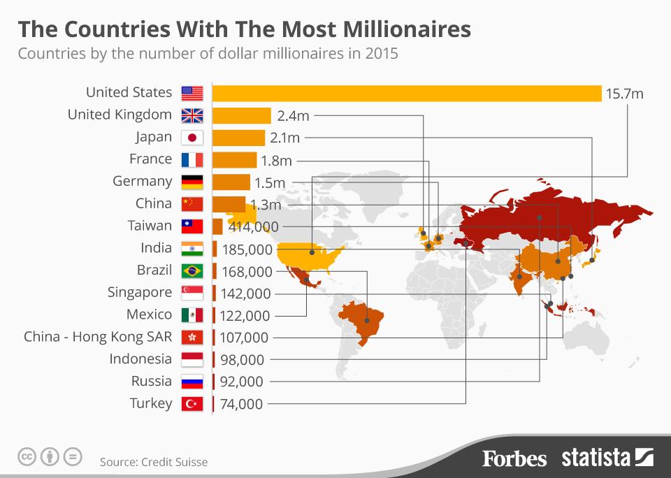 20151015_millionaires_fo.jpg