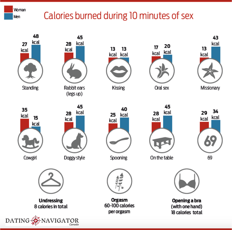 calories_burned_sex.png