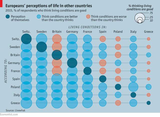 economist_chart.png