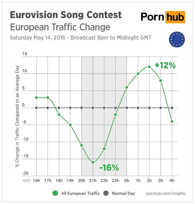 eurovizio2.jpg