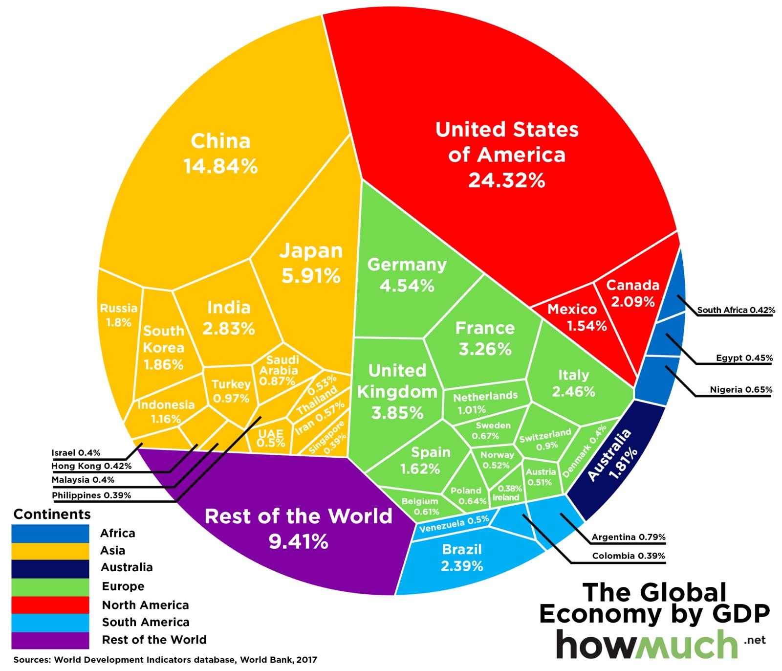global-economy-one-chart_17.jpg