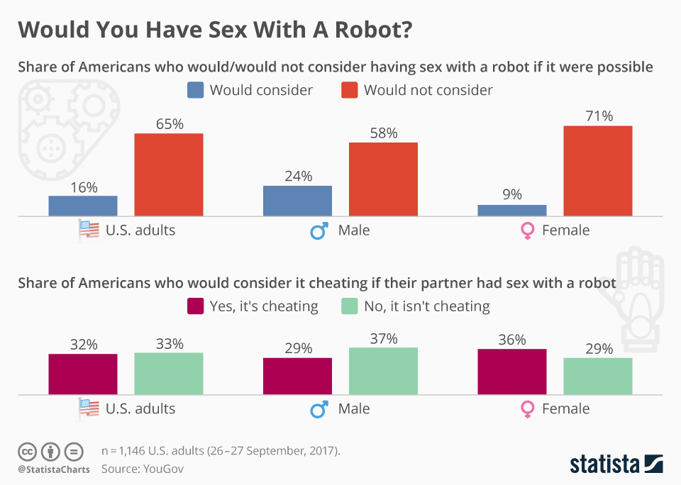 sexwithrobots.jpg