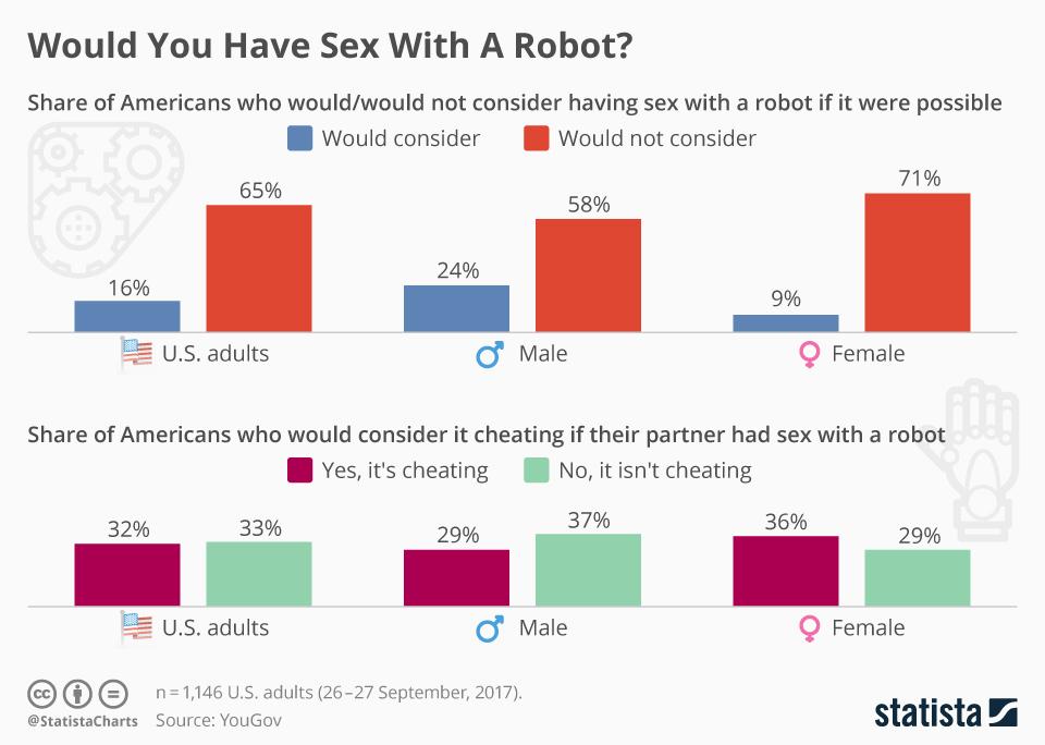 sexwithrobots.jpg