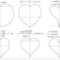 Függvények a szerelmednek.