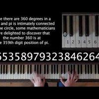 Lejátszotta a PI-t a zongorán