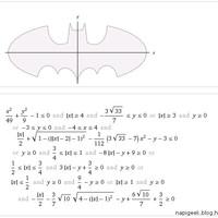 Batman függvény