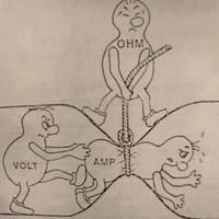 Így kell fizikát tanítani!