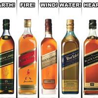 A Johnny Walker üveg formája