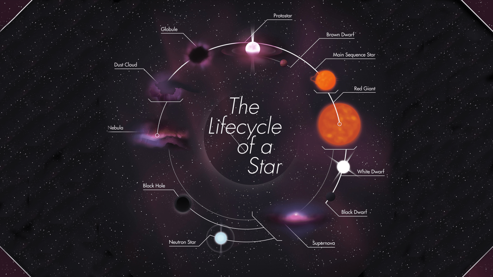 lifecycle-of-a-star.png
