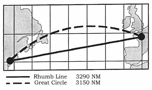 rhumb-line-great-circle-mer_1373049721.jpg