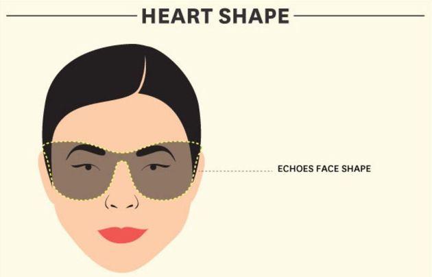 A szív alakú arc nagy előnye a szerkesztő szerint a keskeny áll és a magas  arccsont. Erre példának Reese Witherspoont hozzák 57b26ab8be